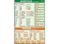 Język Angielski Plansze I Mapy Pomoce Szkolne